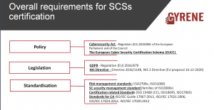 Overall requirements for Supply Chain Services certification: POlicy, legislation, Standardization